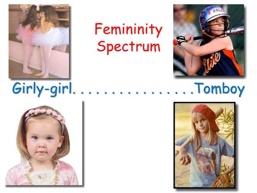 Femininity Spectrum